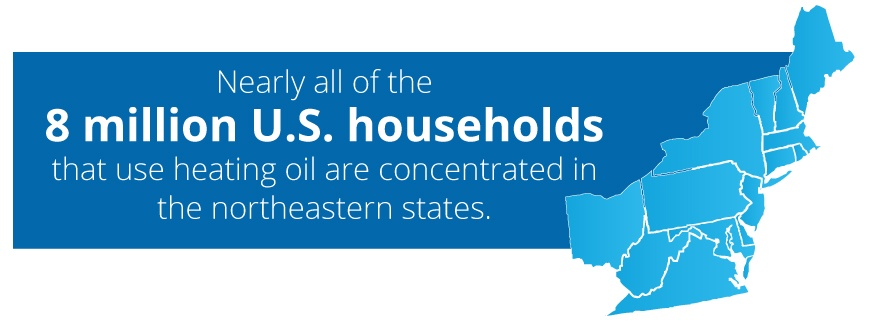 8 Million United State Household Use Heating Oil