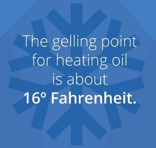 Gelling Point of Heating Oil.
