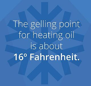 Gelling Point of Heating Oil.