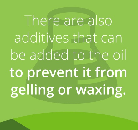 Heating Oil Additives.