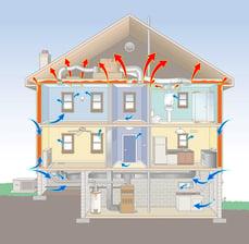 Improper Insulation diagram