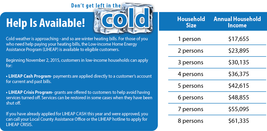 Household income guidelines