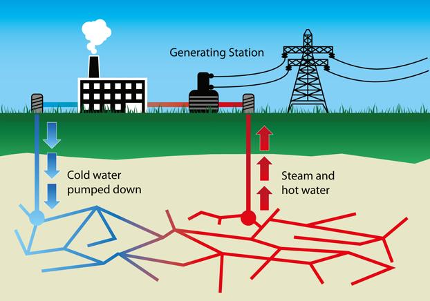 geothermal_energy.png