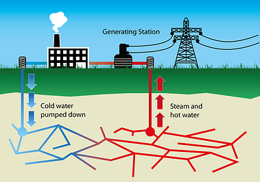 geothermal_energy.png